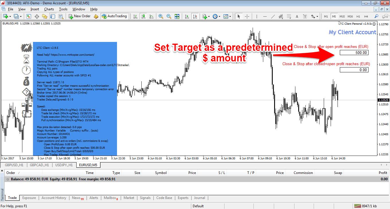 LTC Chart Parameters