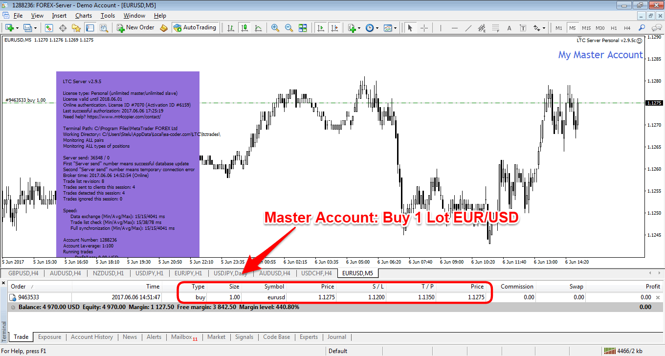 Master Account – Open Trade